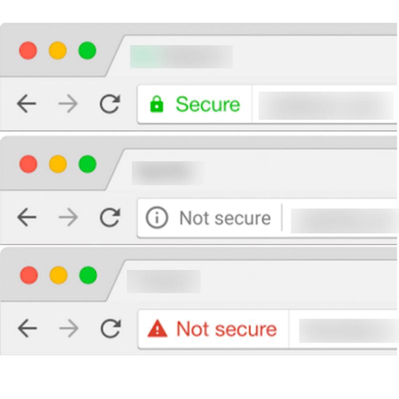 SSL Certificates & Google Rankings Explained